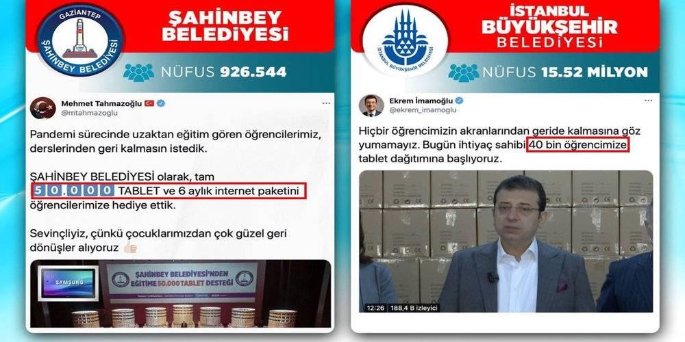 Şahinbey Belediye Başkanı Mehmet Tahmazoğlu, dağıttığı tablet sayısı ile CHP'li İstanbul Büyükşehir Belediye Başkanı Ekrem İmamoğlu'nu resmen gömdü